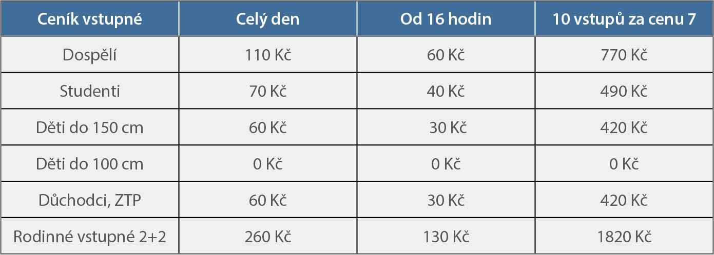 Ceník koupaliště Klánovice